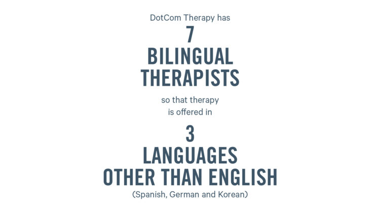 DotCom Therapy has 7 bilingual therapists so that therapy is offered in 3 languages other than English. (Spanish, German and Korean)