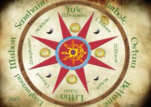 An image of the wheel of the year used by pagans and Wiccans to show the changing seasons