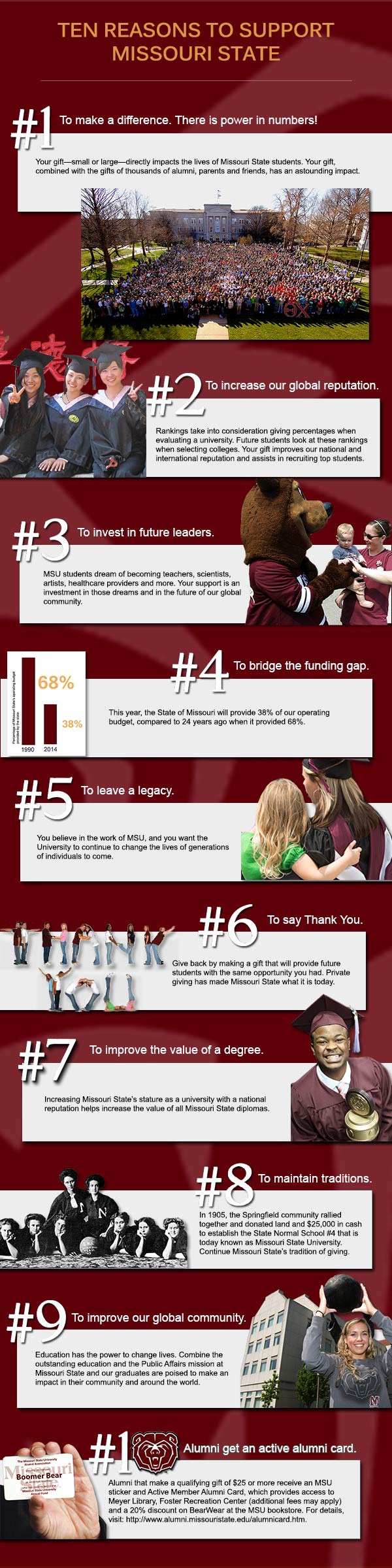 Ten Reasons to Support Missouri State
