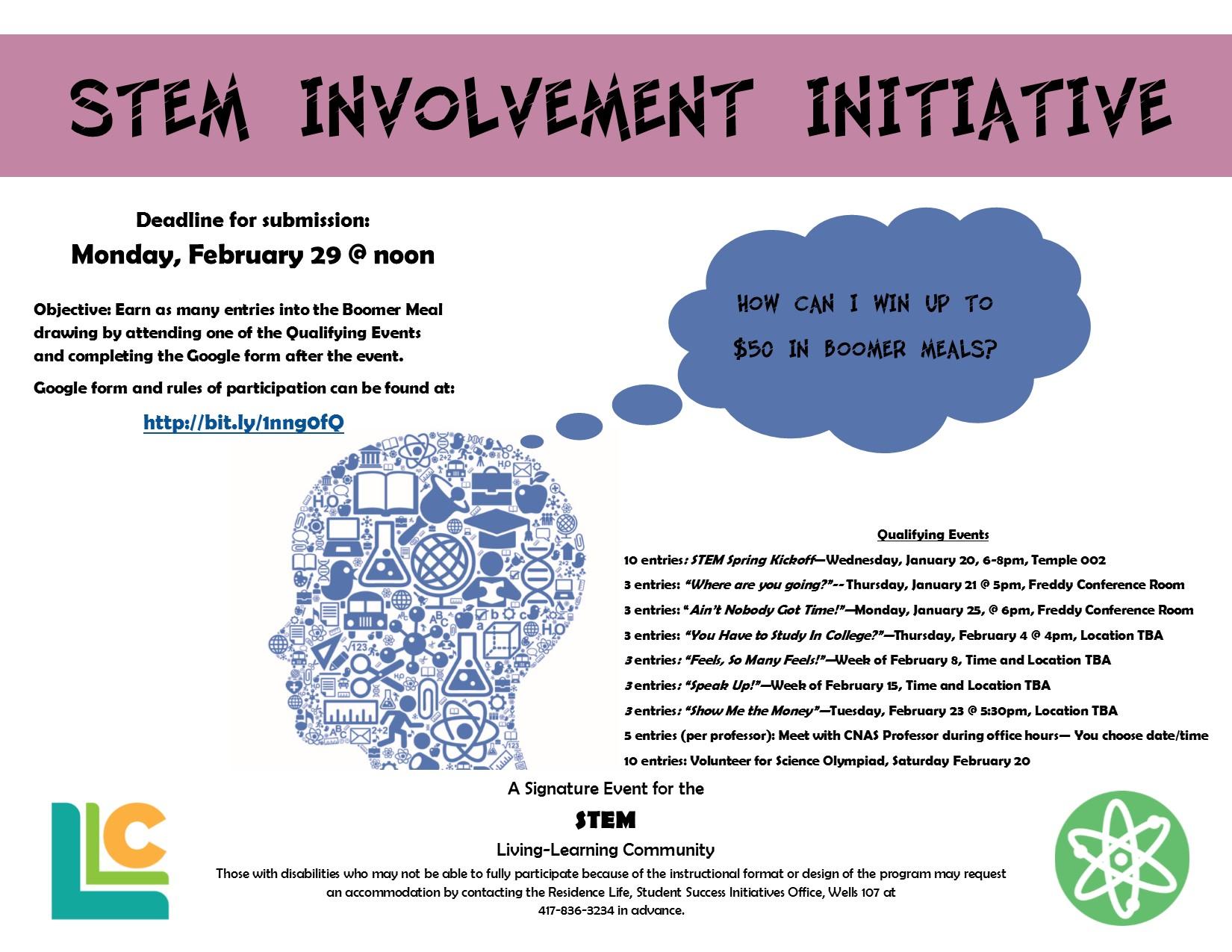 STEM Involvement Initiative