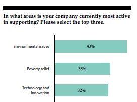 AmCham 2017 Business Climate Survey