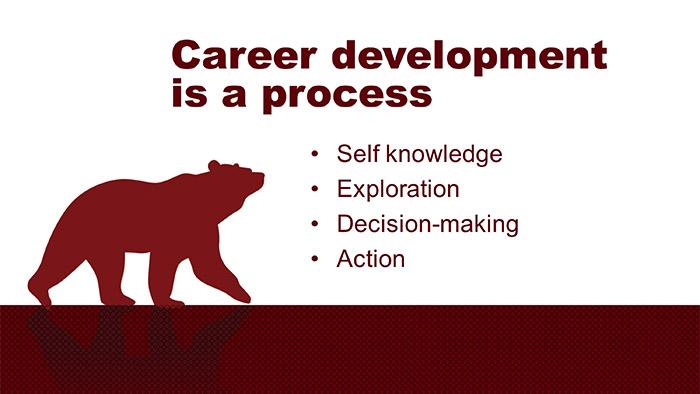 Career Expo on February 28th