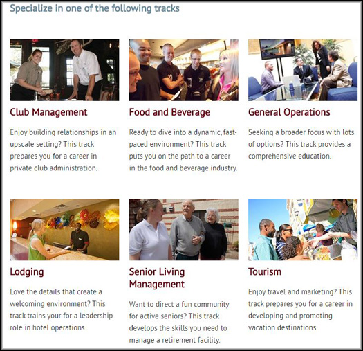 The HRA BS program page, which illustrates emphasis areas with photos from private clubs, restaurants, hotels and more