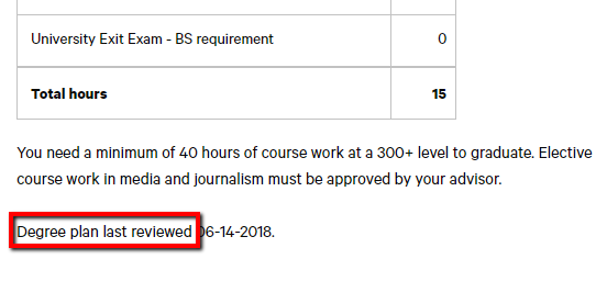The bottom of your degree plan page should include a review date no earlier than March 29, 2018.